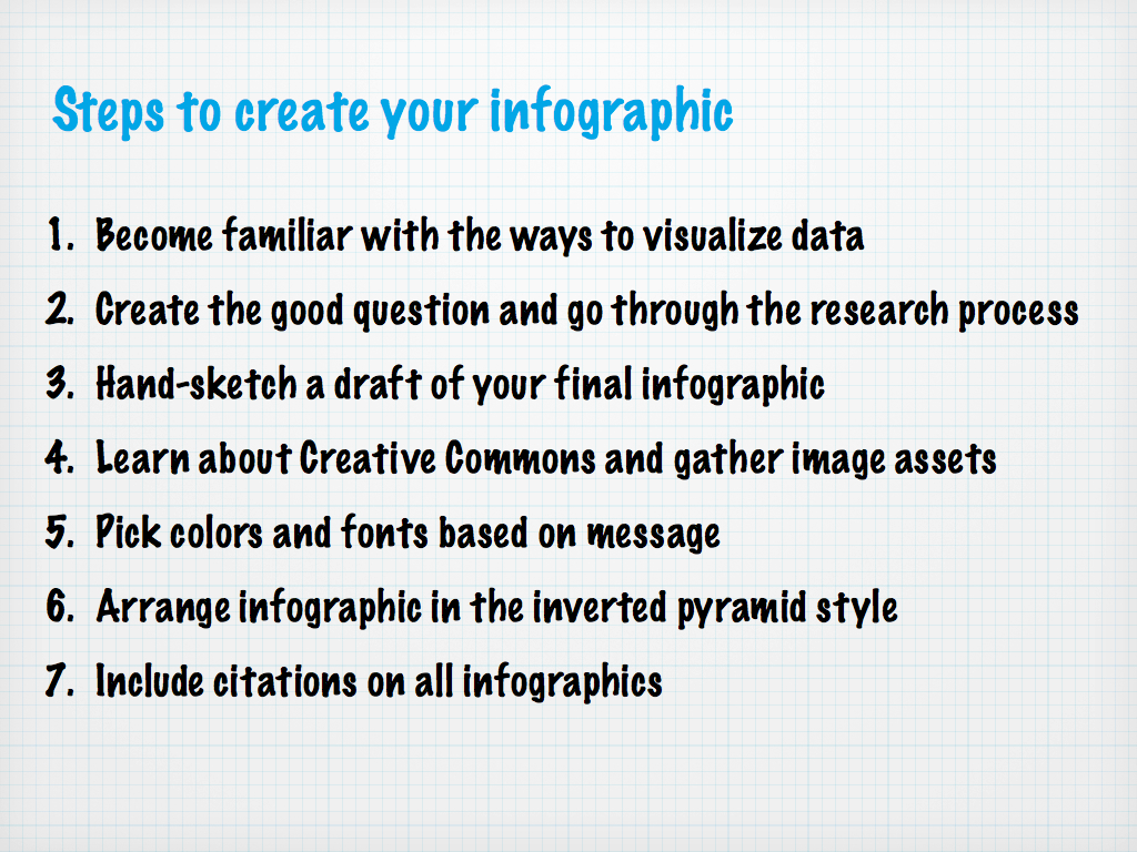 infographics kathy schrock s guide to everything file