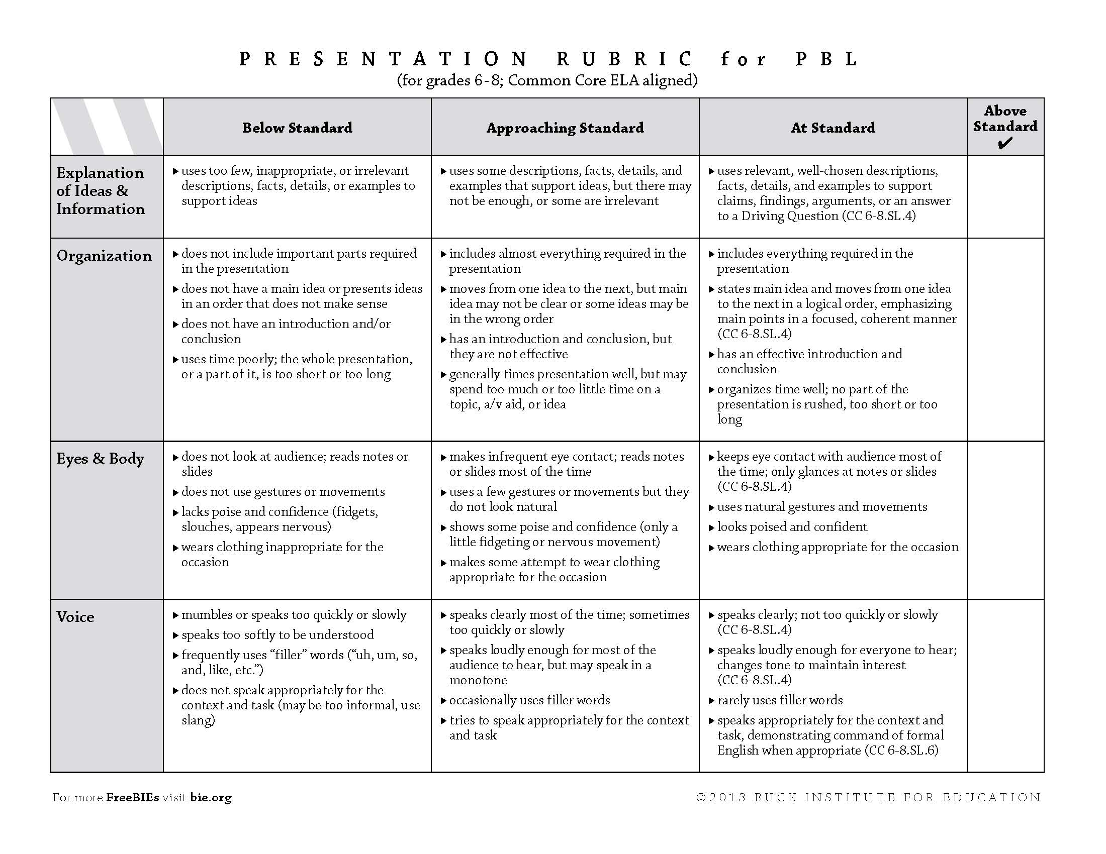 book review rubric high school