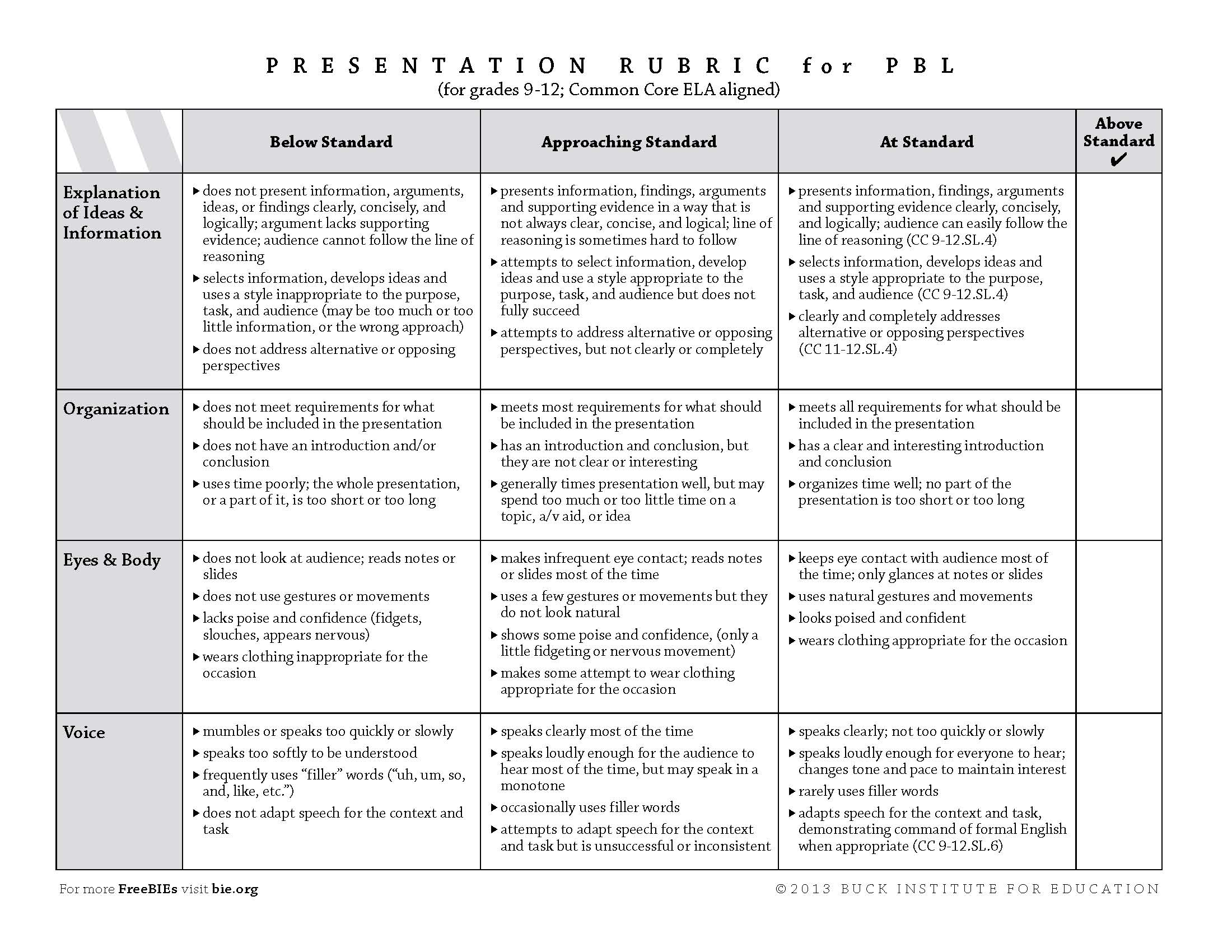 rubric for creative writing elementary