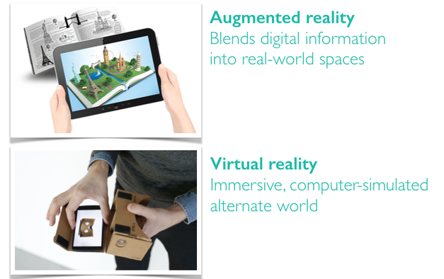 Augmented and Virtual Reality - Kathy Schrock's Guide to ...
